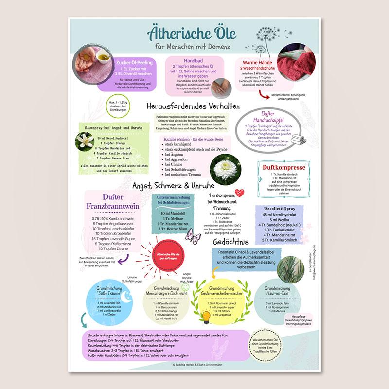 Die Kamillen - Sanftmut für Körper & Seele